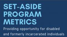 Set Aside Program Metrics
